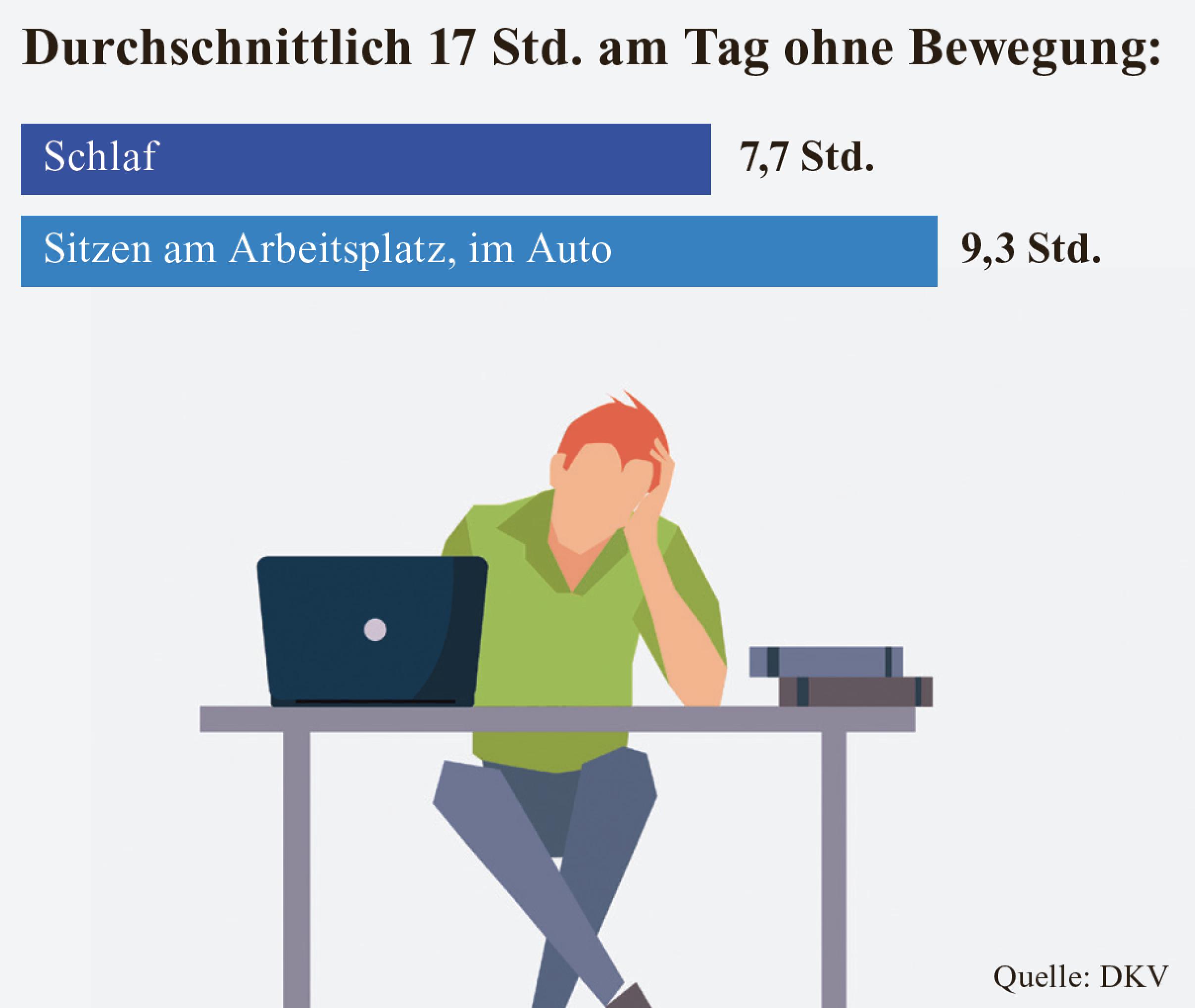 Rauchen-Sitzen-Bewegung-Gesundheit-Dolzer-Blog.png